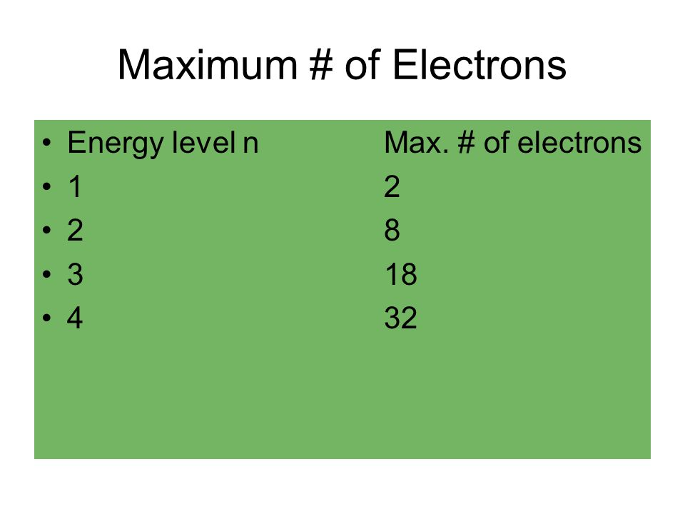 Maximum # of Electrons Energy level n Max. # of electrons 1 2 2 8 3 18