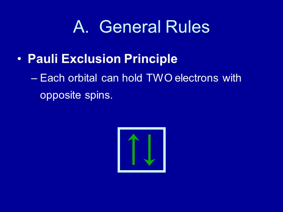 A. General Rules Pauli Exclusion Principle