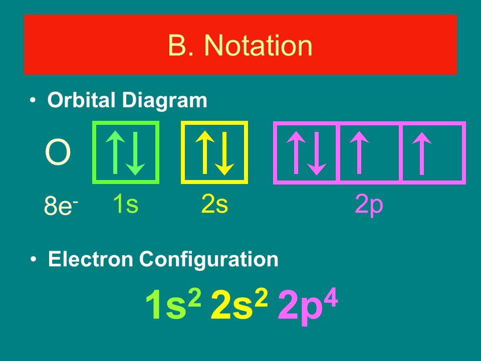 1s2 2s2 2p4 O B. Notation 1s 2s 2p 8e- Orbital Diagram