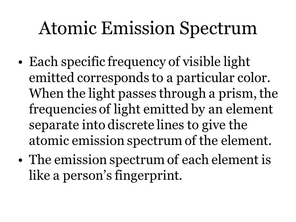 Atomic Emission Spectrum