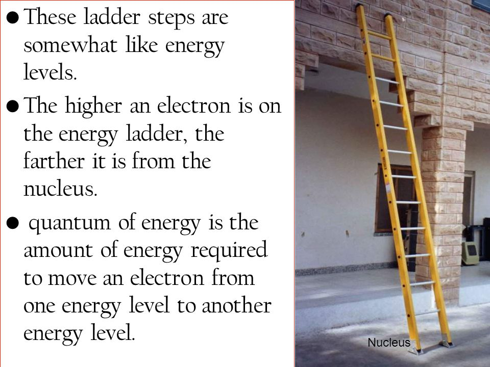 These ladder steps are somewhat like energy levels.
