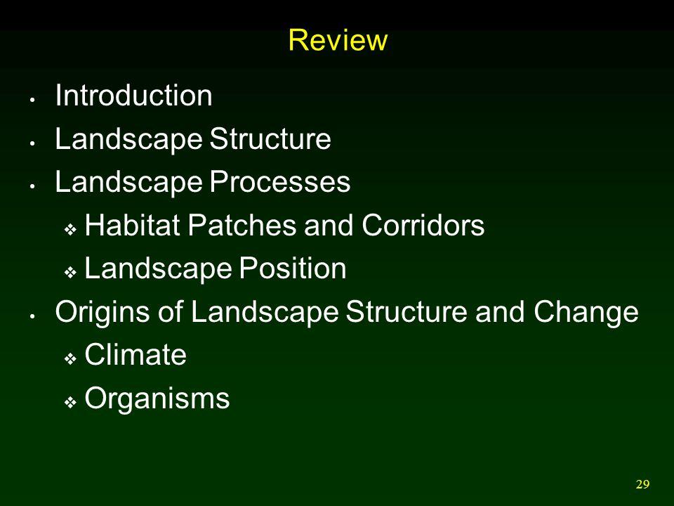 Review Introduction. Landscape Structure. Landscape Processes. Habitat Patches and Corridors. Landscape Position.