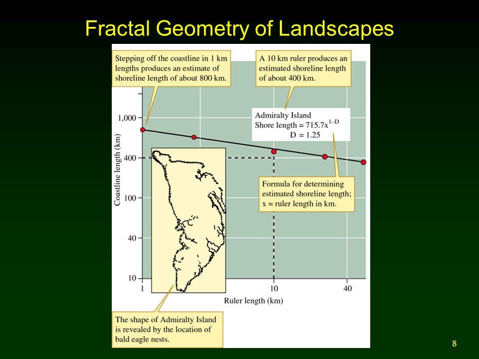 Fractal Geometry of Landscapes