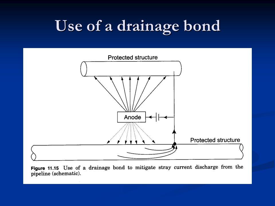 Use of a drainage bond