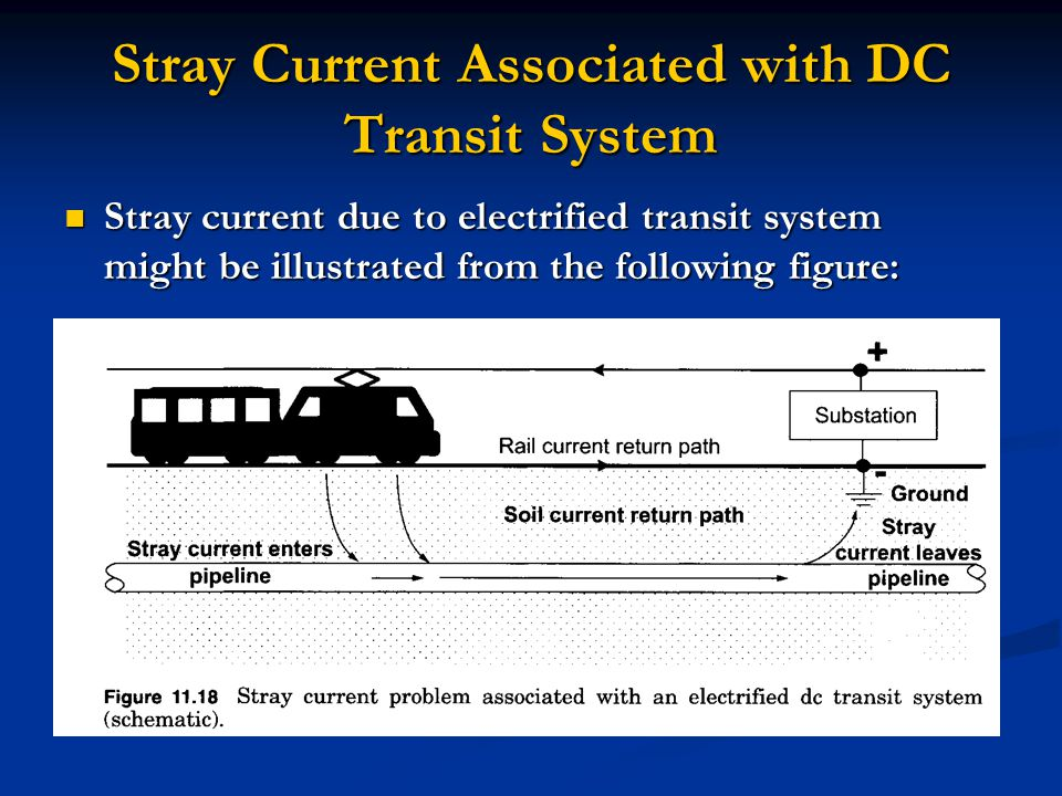 Stray Current Associated with DC Transit System