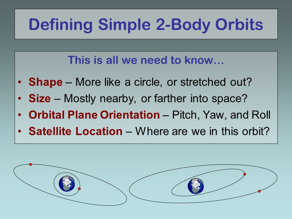 Defining Simple 2-Body Orbits