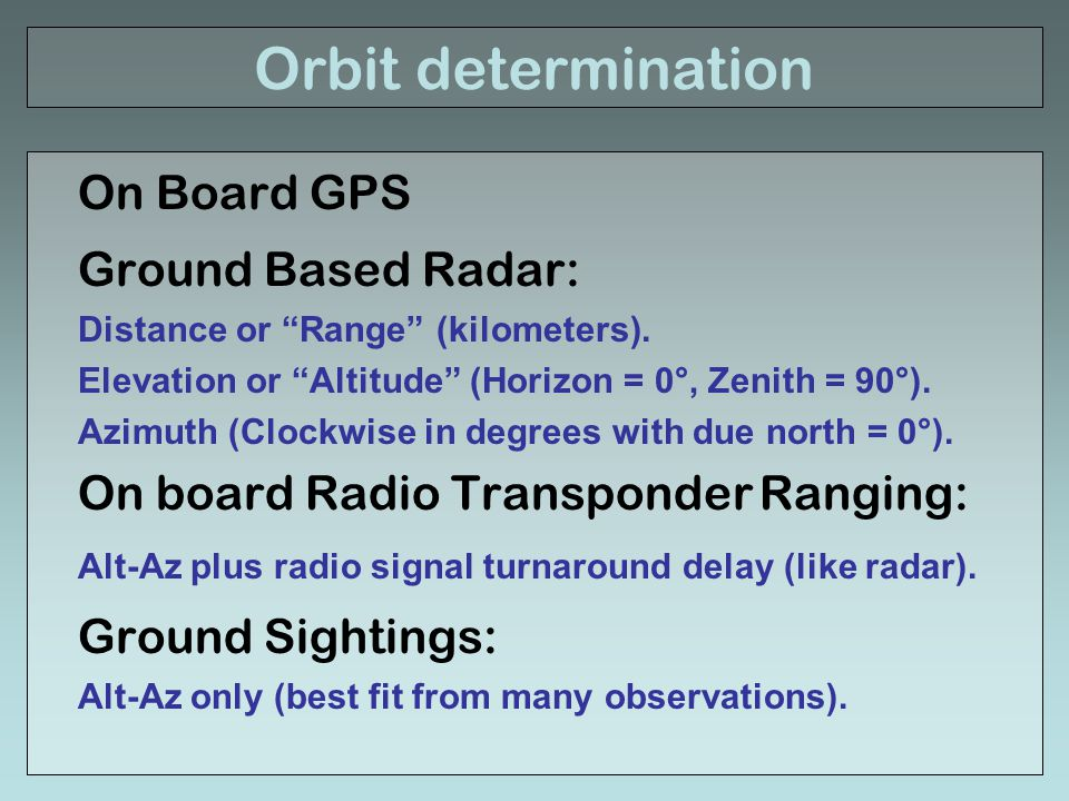 Orbit determination On Board GPS Ground Based Radar: