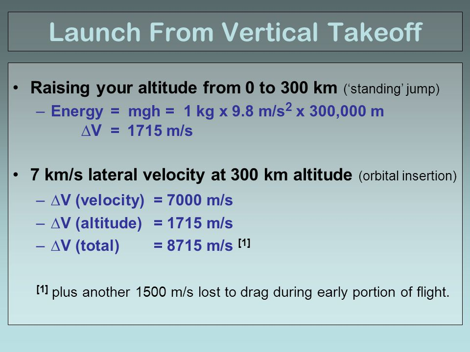 Launch From Vertical Takeoff