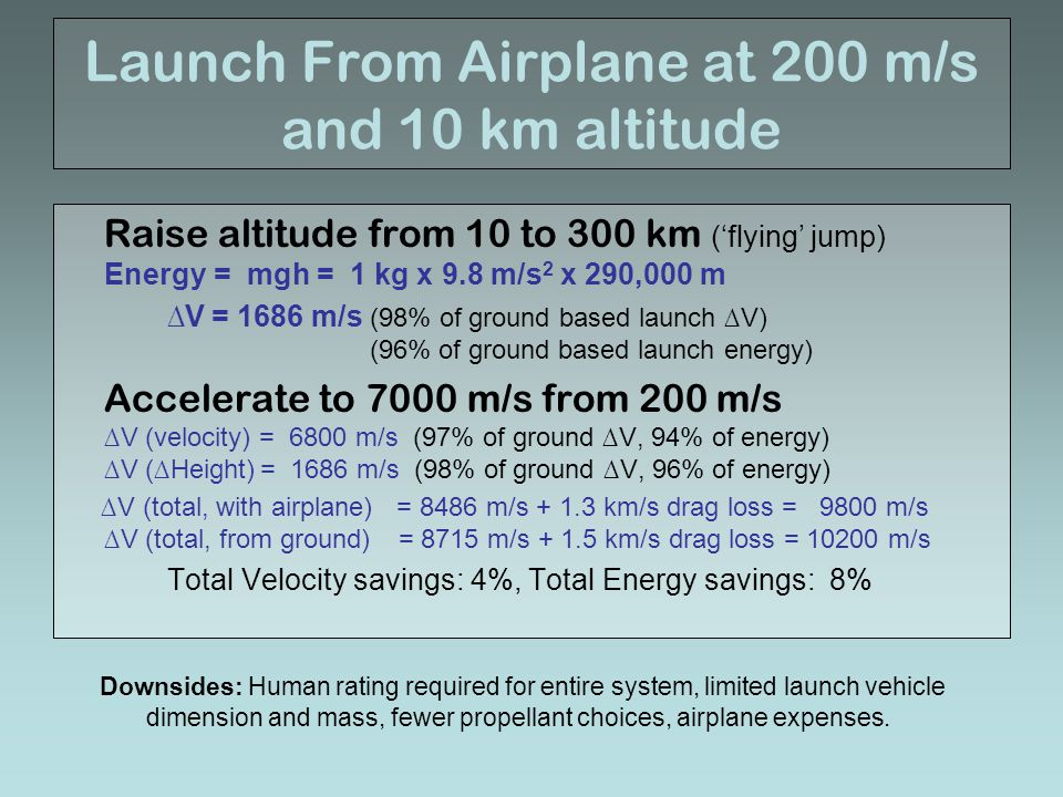 Launch From Airplane at 200 m/s and 10 km altitude