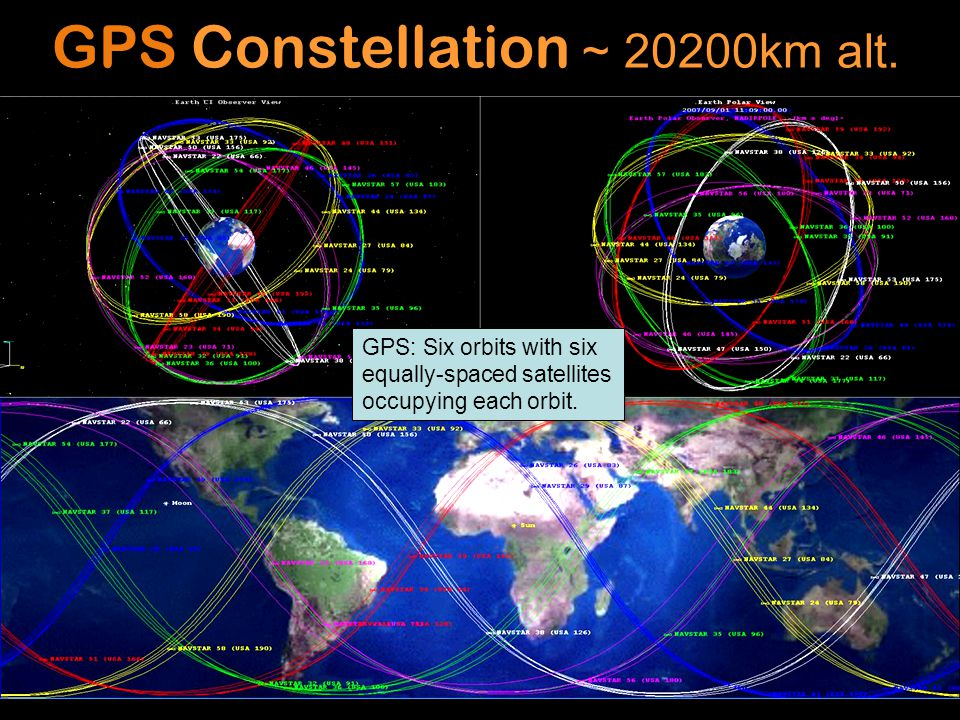 GPS Constellation ~ 20200km alt.