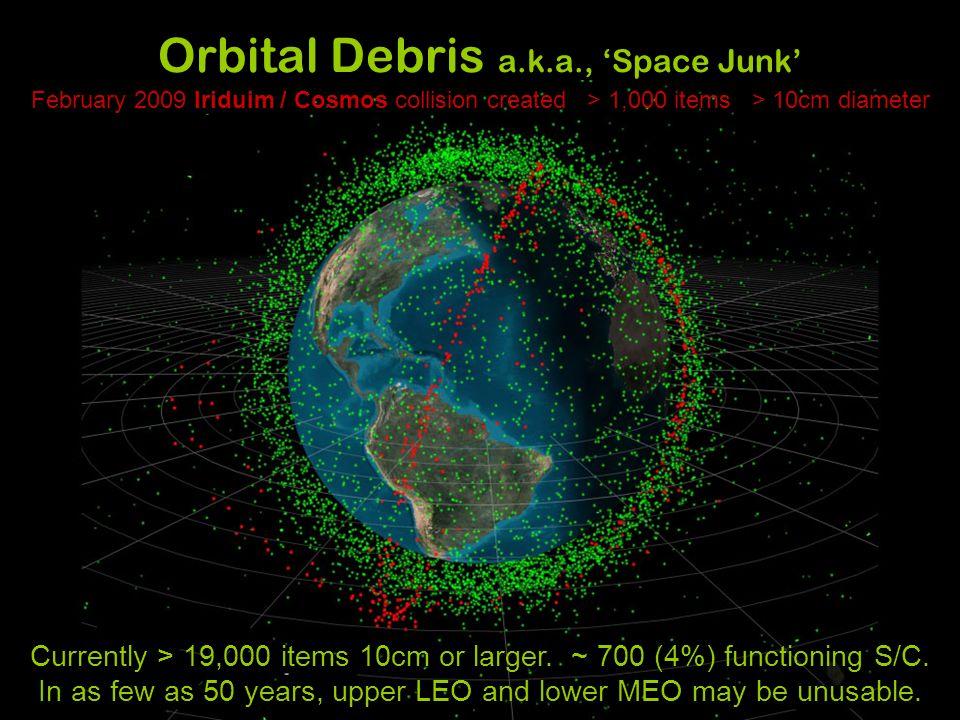 Orbital Debris a.k.a., 'Space Junk'