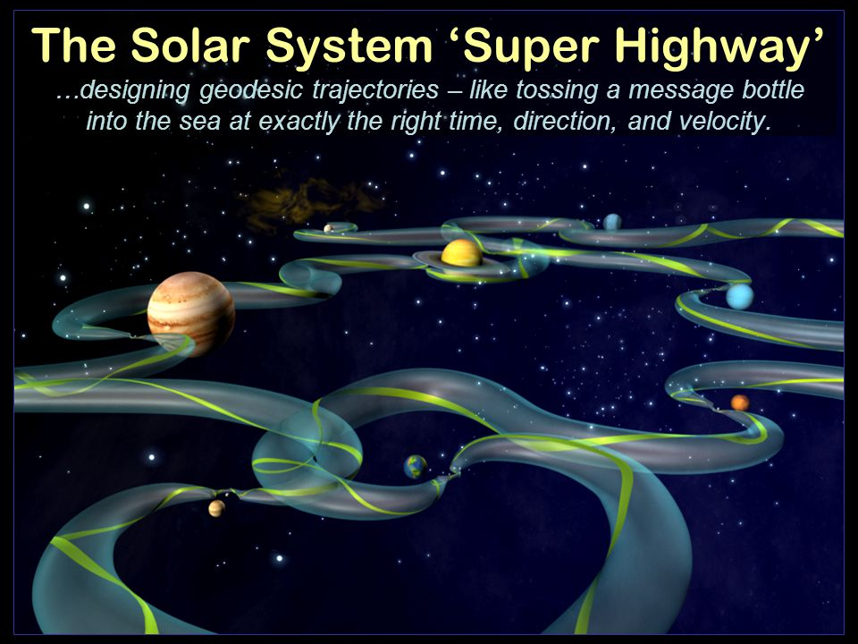 The Solar System 'Super Highway' …designing geodesic trajectories – like tossing a message bottle into the sea at exactly the right time, direction, and velocity.