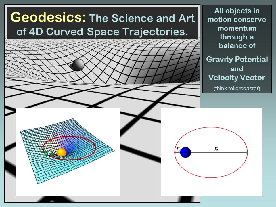 Geodesics: The Science and Art of 4D Curved Space Trajectories.