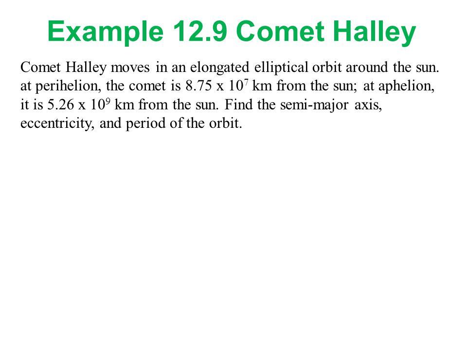 Example 12.9 Comet Halley