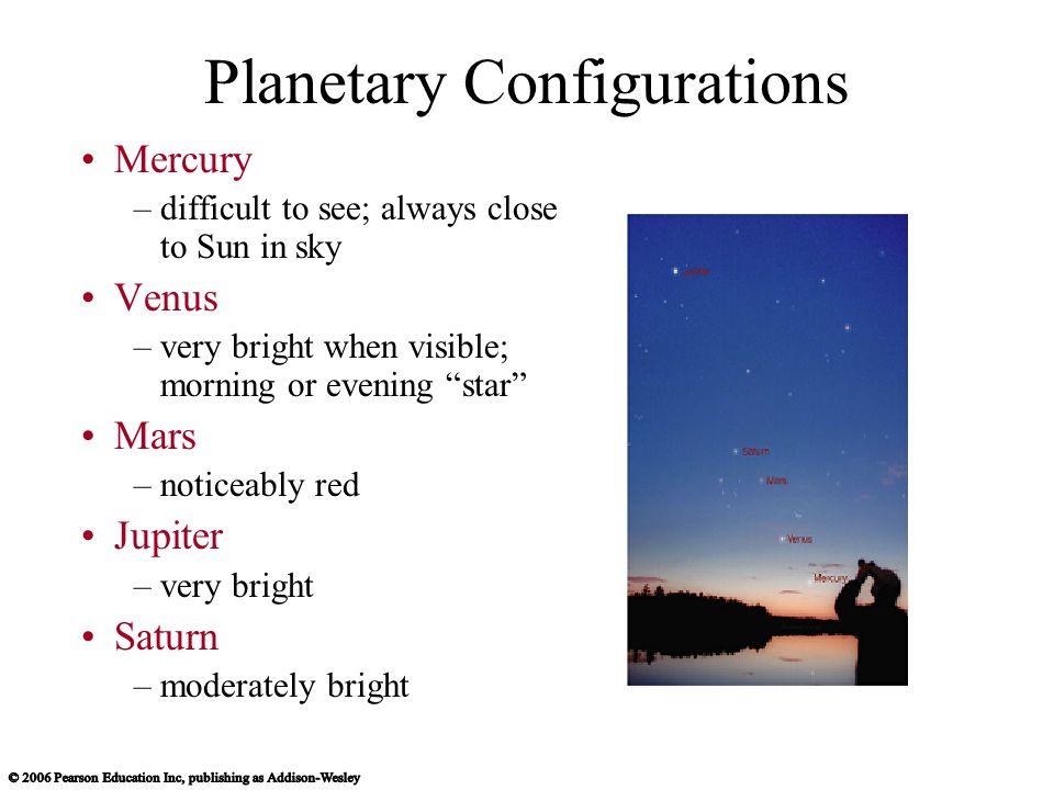 Planetary Configurations