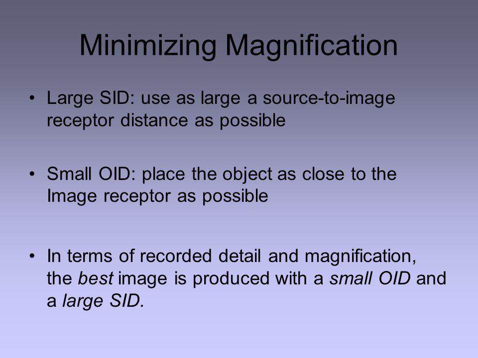 Minimizing Magnification