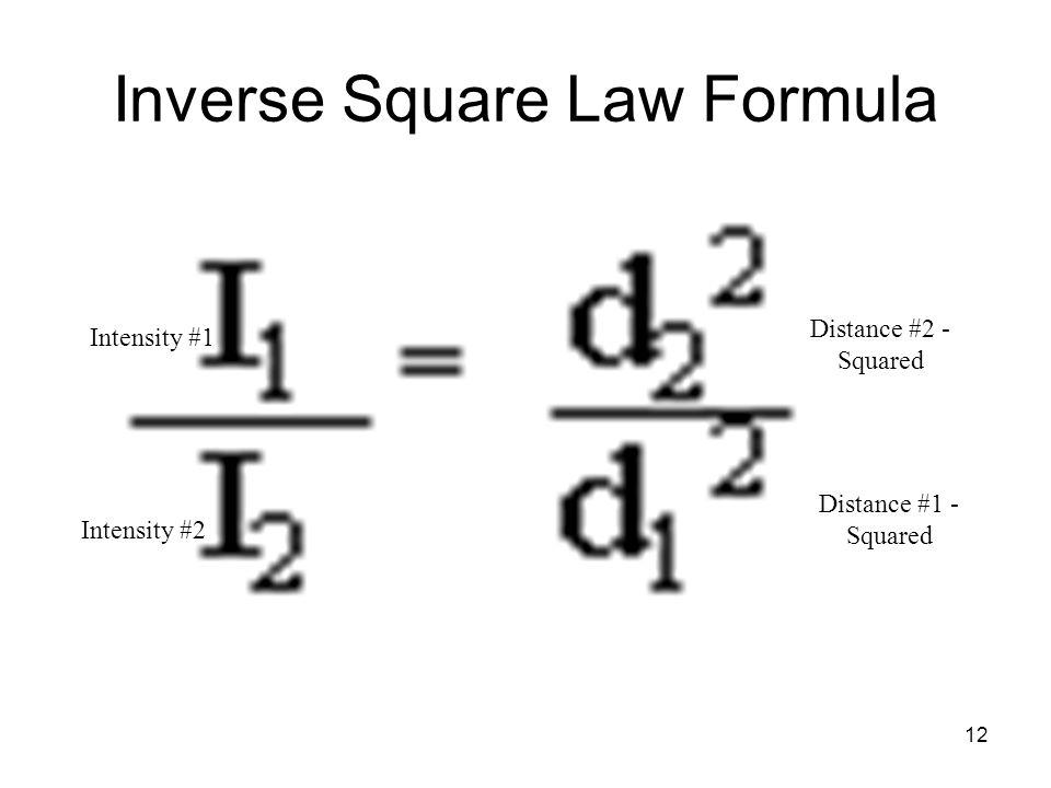 Inverse Square Law Formula