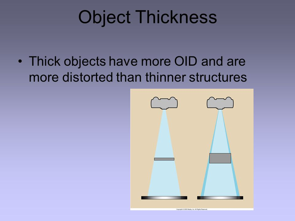 Object Thickness Thick objects have more OID and are more distorted than thinner structures