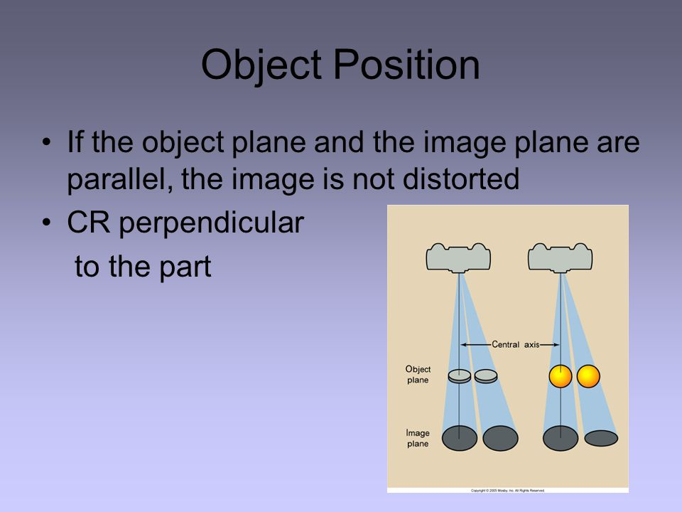 Object Position If the object plane and the image plane are parallel, the image is not distorted. CR perpendicular.