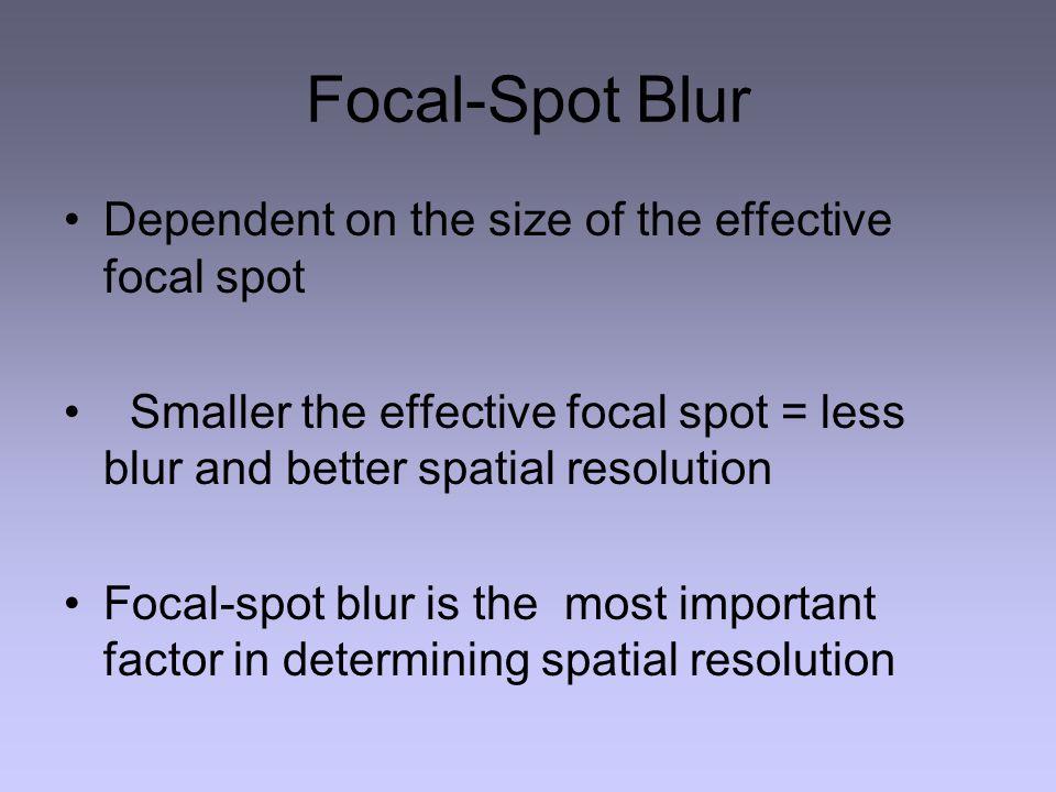 Focal-Spot Blur Dependent on the size of the effective focal spot