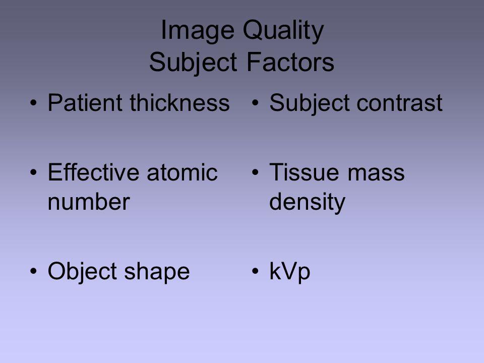 Image Quality Subject Factors