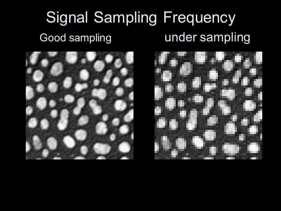 Signal Sampling Frequency Good sampling under sampling