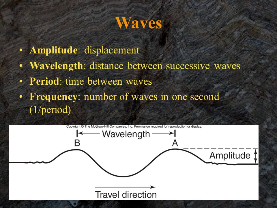 Waves Amplitude: displacement
