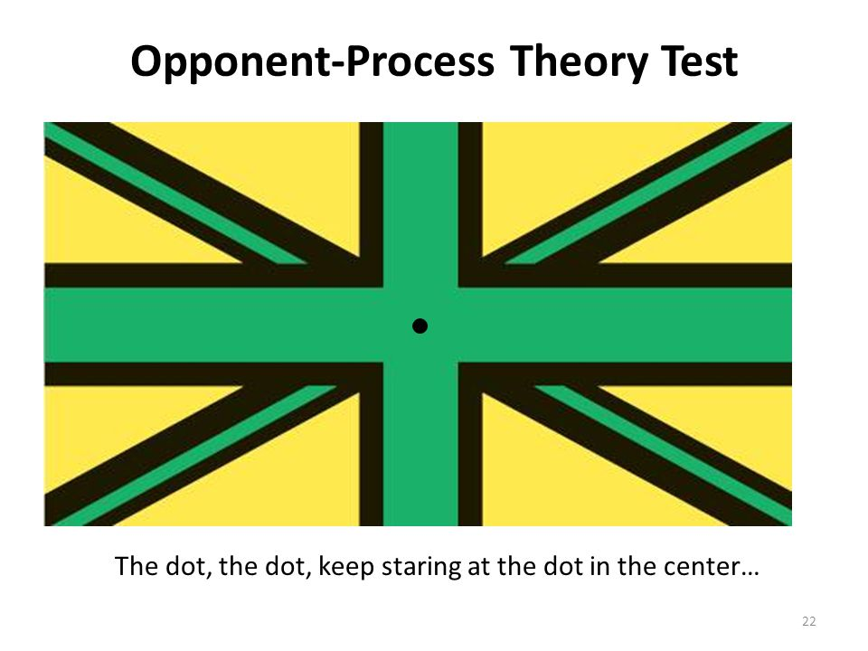 Opponent-Process Theory Test