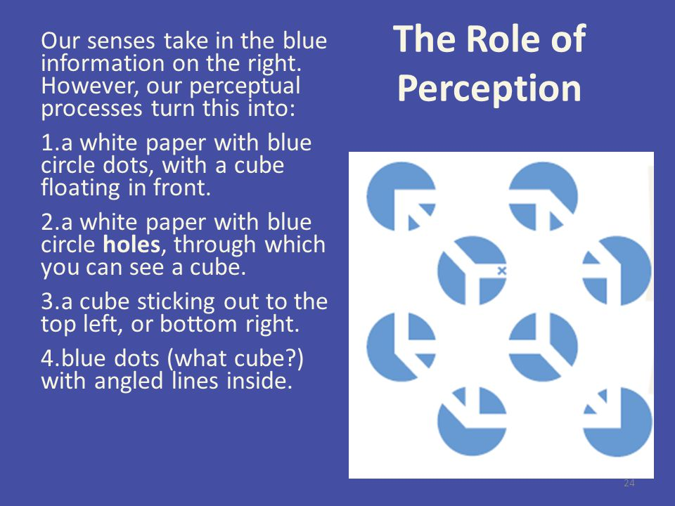 The Role of Perception Our senses take in the blue information on the right. However, our perceptual processes turn this into:
