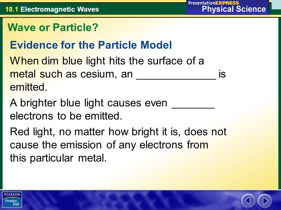 Wave or Particle Evidence for the Particle Model. When dim blue light hits the surface of a metal such as cesium, an _____________ is emitted.