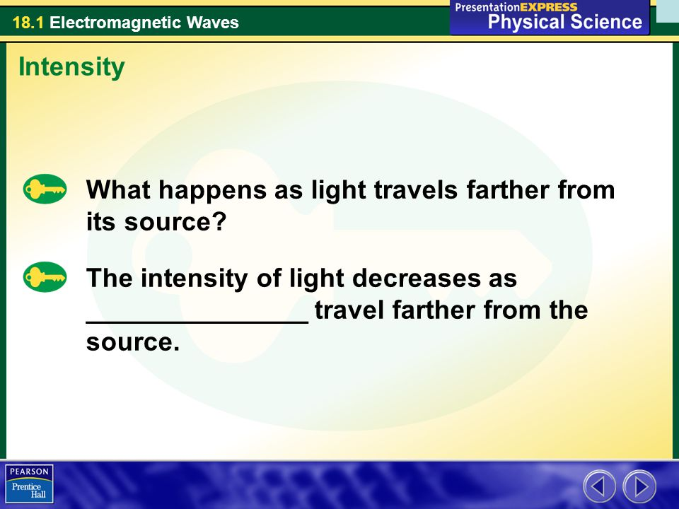 Intensity What happens as light travels farther from its source