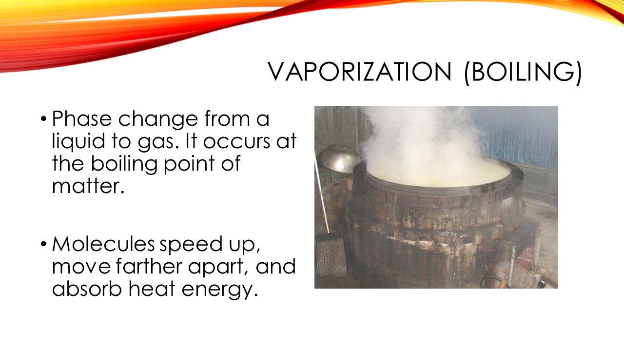 Vaporization (Boiling)