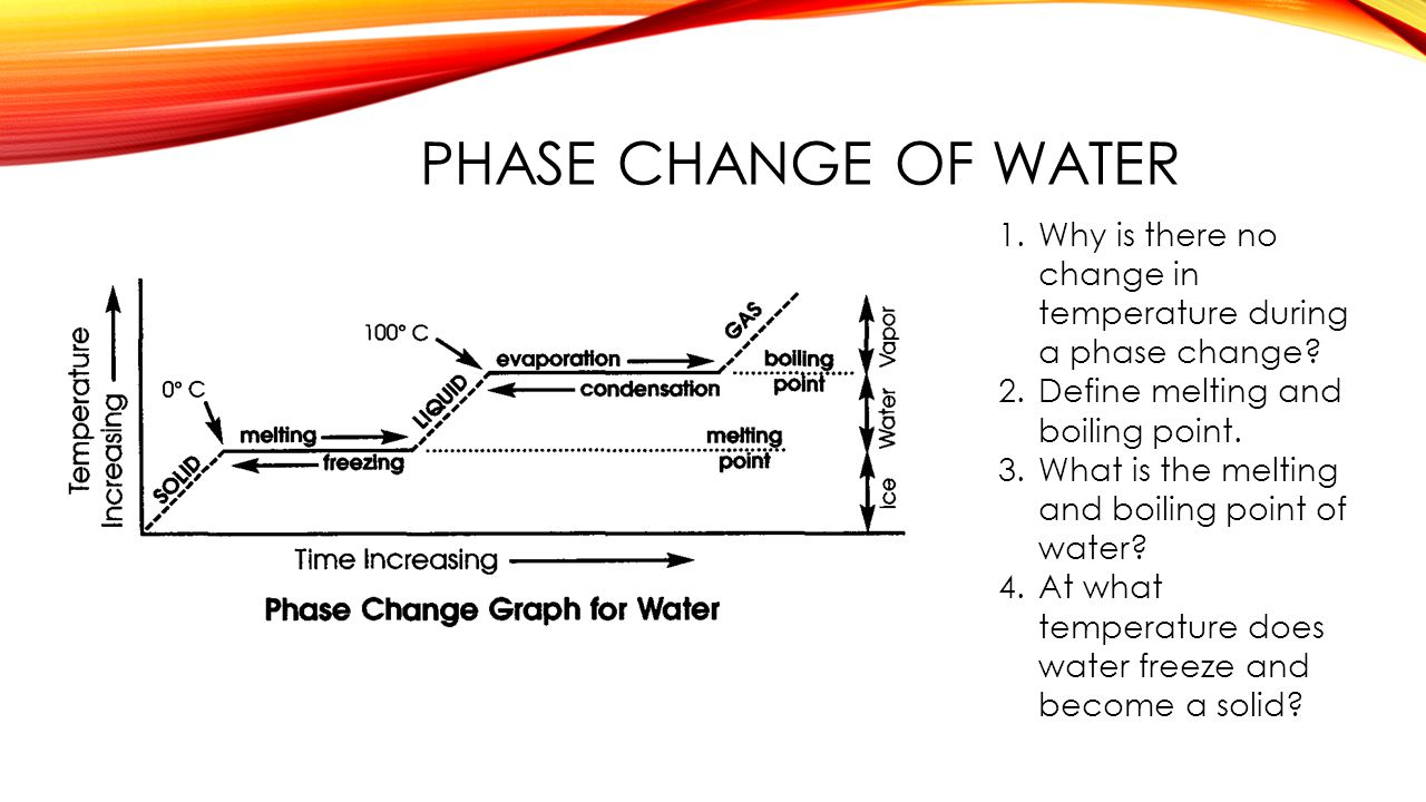 Phase change of water Why is there no change in temperature during a phase change Define melting and boiling point.