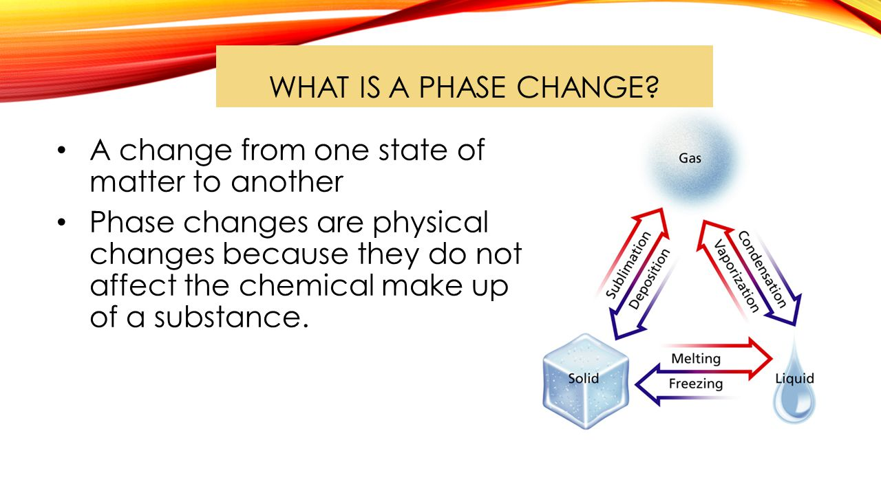 What is a phase Change A change from one state of matter to another.