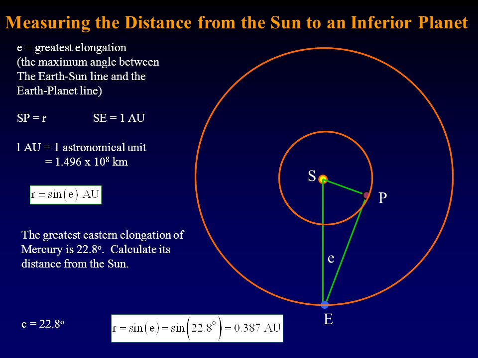 Measuring the Distance from the Sun to an Inferior Planet