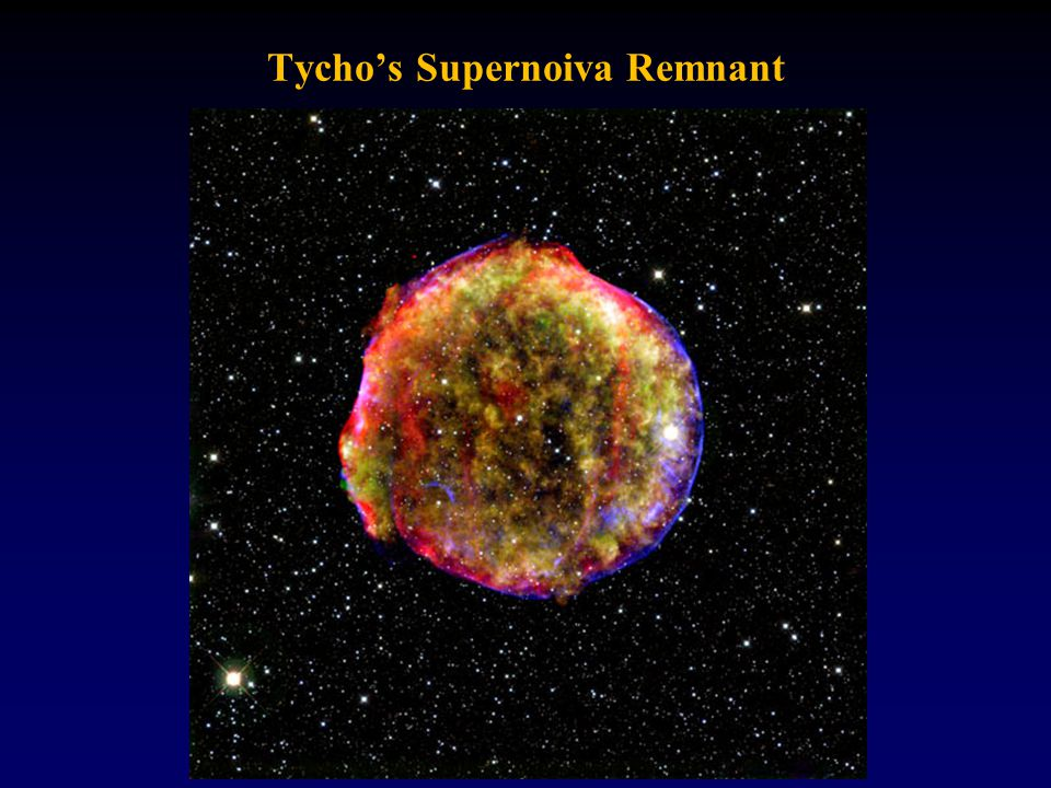Tycho's Supernoiva Remnant