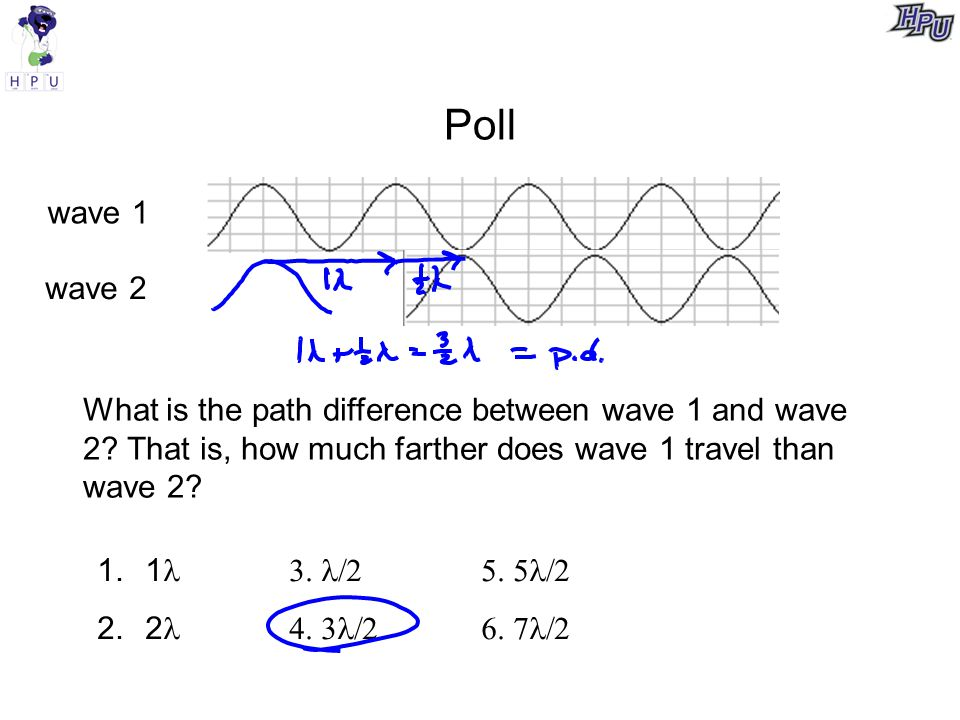 Poll wave 1. wave 2. What is the path difference between wave 1 and wave 2 That is, how much farther does wave 1 travel than wave 2