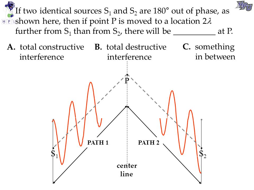 If two identical sources S1 and S2 are 180° out of phase, as shown here, then if point P is moved to a location 2l further from S1 than from S2, there will be __________ at P.