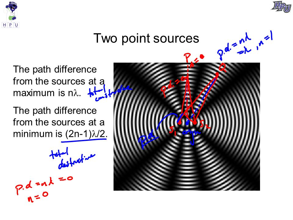 Two point sources The path difference from the sources at a maximum is n.