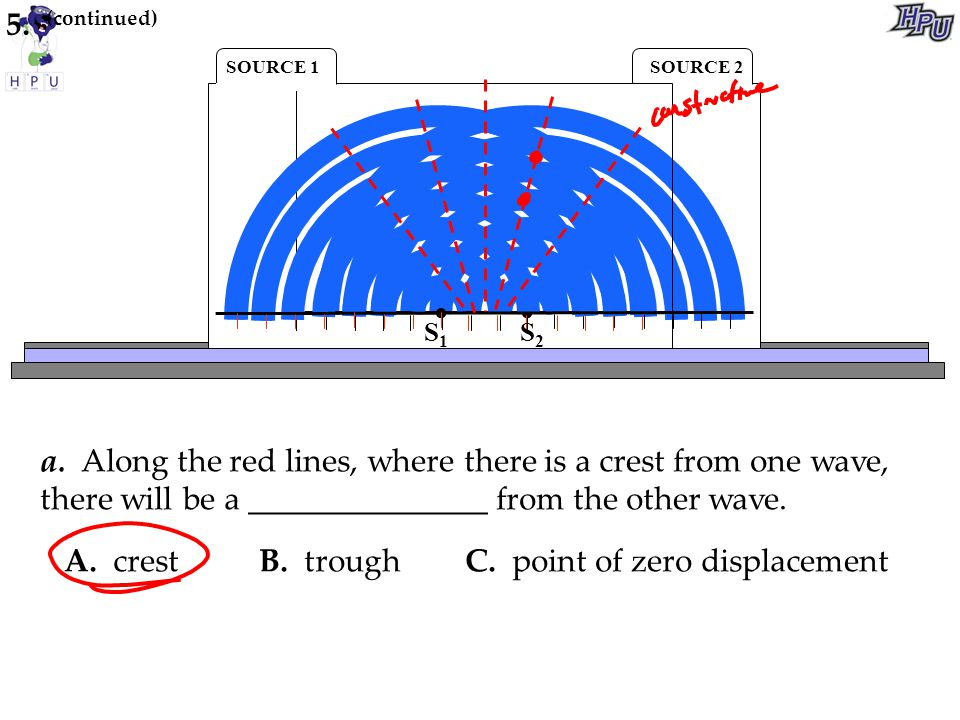 A. crest B. trough C. point of zero displacement