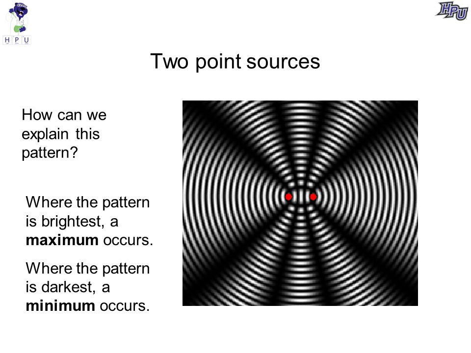 Two point sources How can we explain this pattern