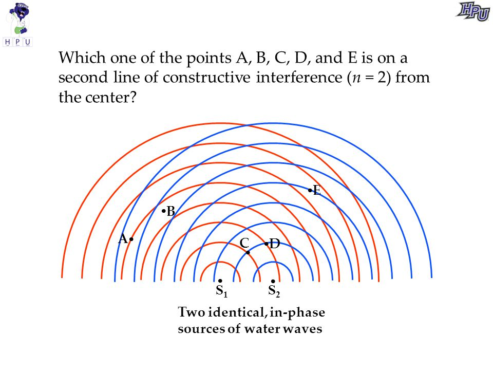 Which one of the points A, B, C, D, and E is on a second line of constructive interference (n = 2) from the center