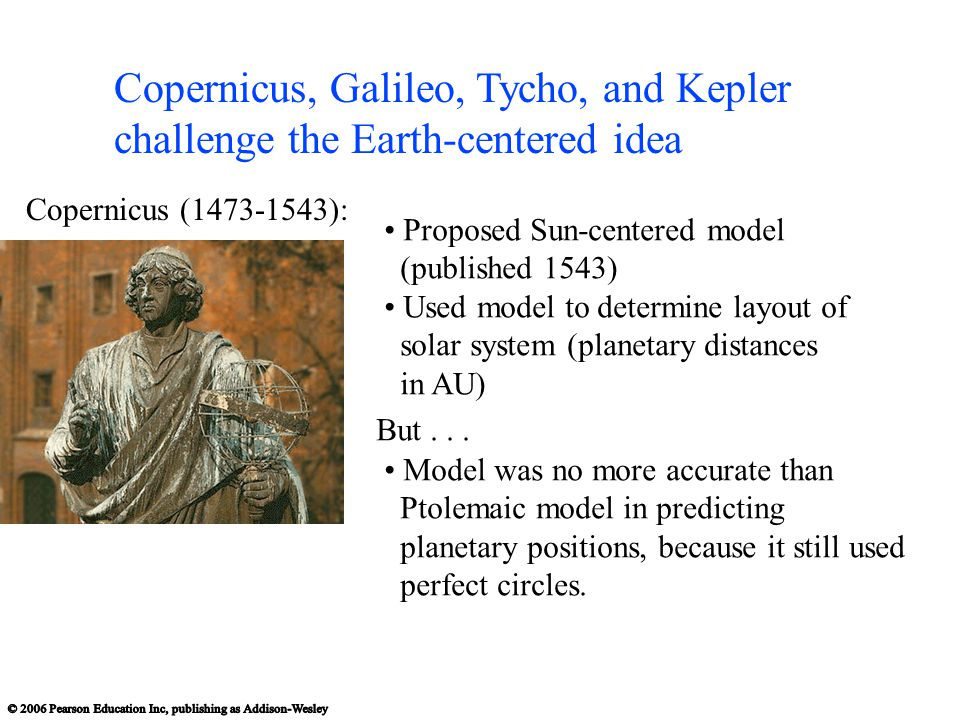 Copernicus, Galileo, Tycho, and Kepler challenge the Earth-centered idea