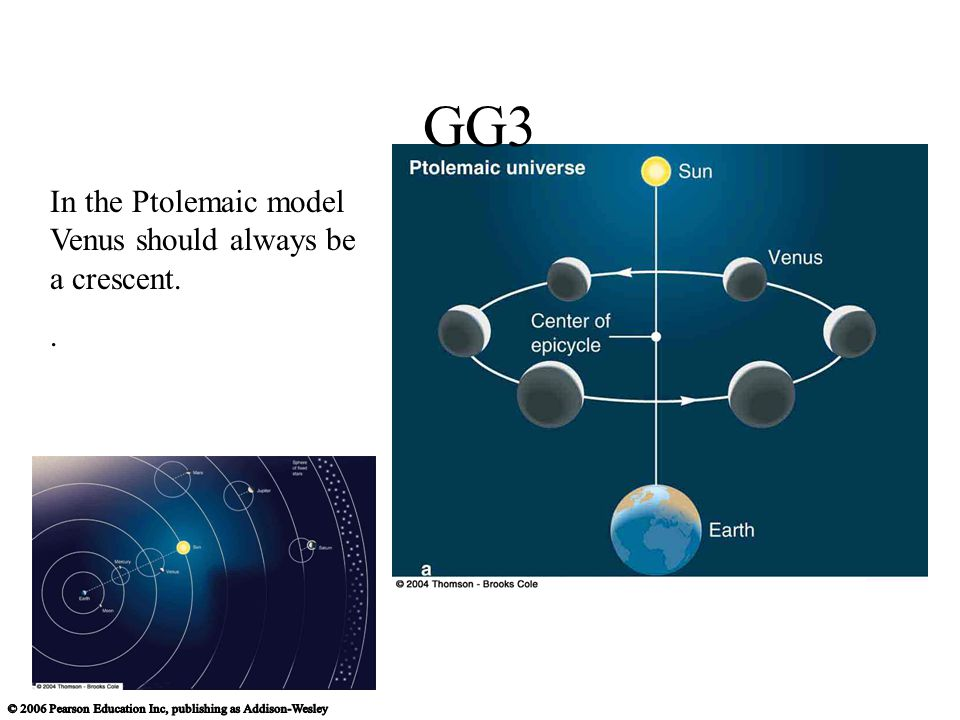 GG3 In the Ptolemaic model Venus should always be a crescent. .