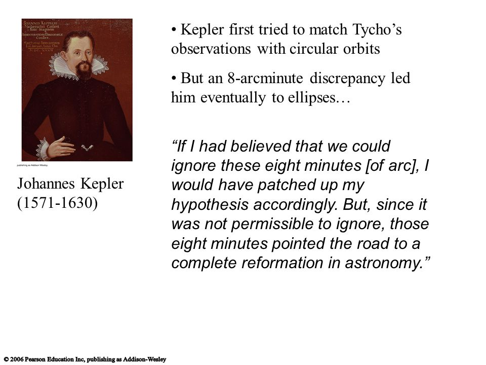Kepler first tried to match Tycho's observations with circular orbits