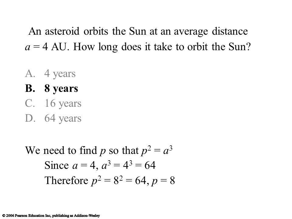 An asteroid orbits the Sun at an average distance a = 4 AU