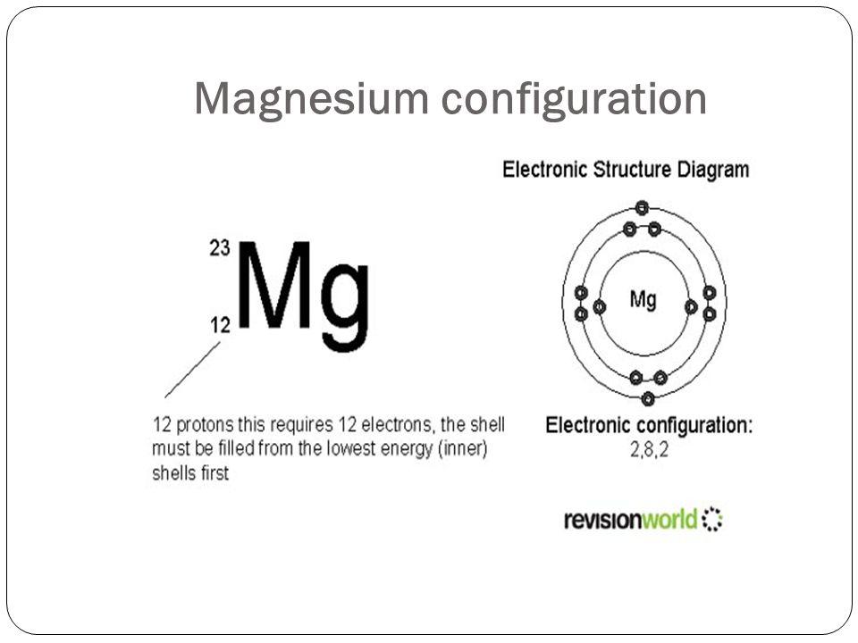 Magnesium configuration