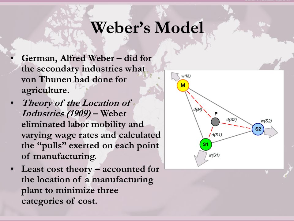 Weber's Model German, Alfred Weber – did for the secondary industries what von Thunen had done for agriculture.