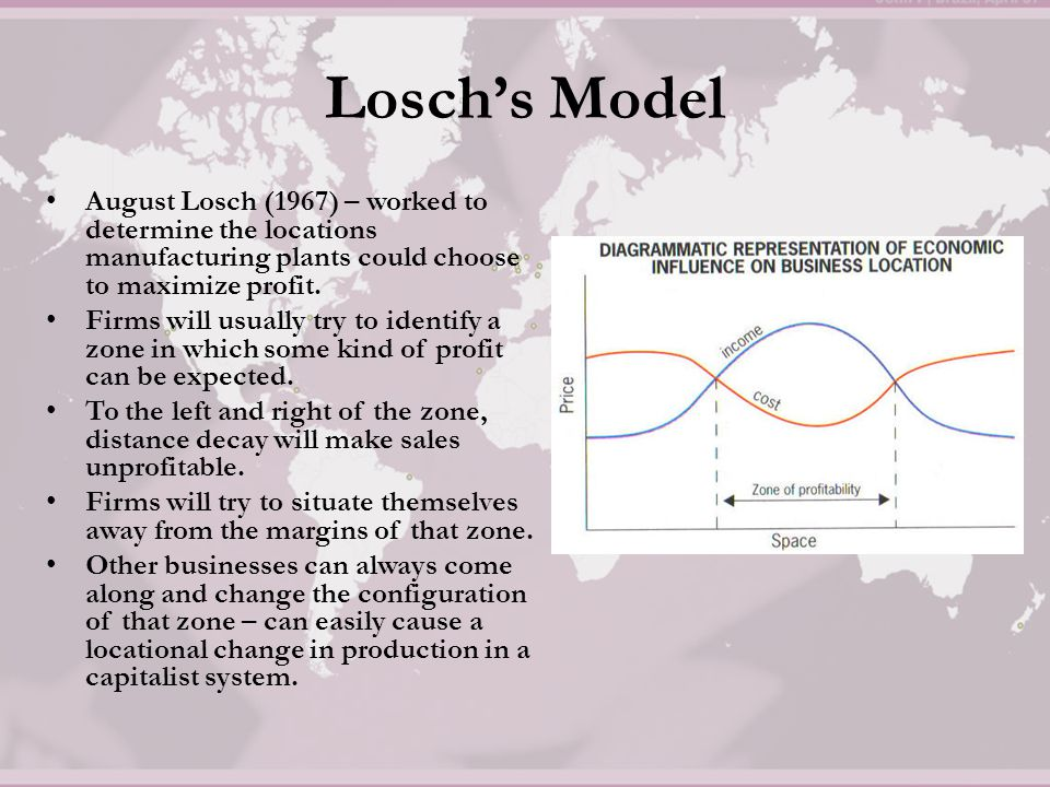 Losch's Model August Losch (1967) – worked to determine the locations manufacturing plants could choose to maximize profit.