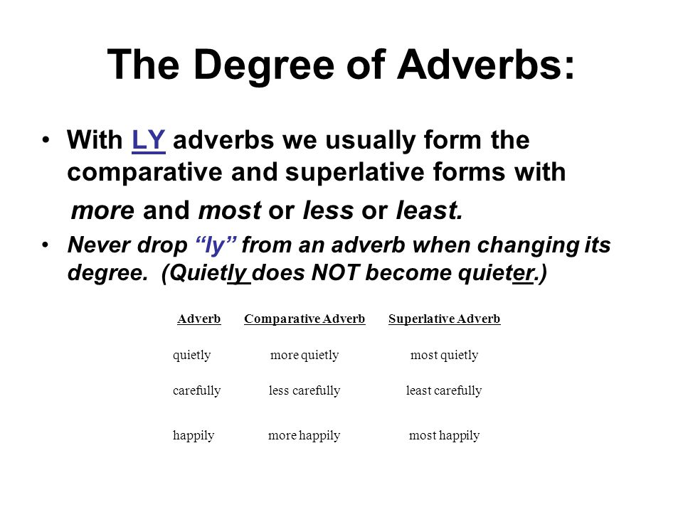 The Degree of Adverbs: With LY adverbs we usually form the comparative and superlative forms with. more and most or less or least.